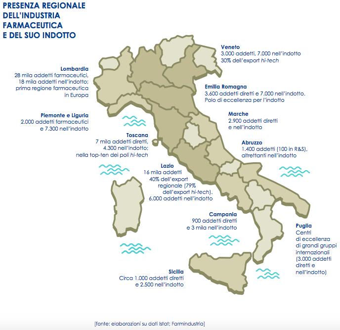 industria farmaceutica italia